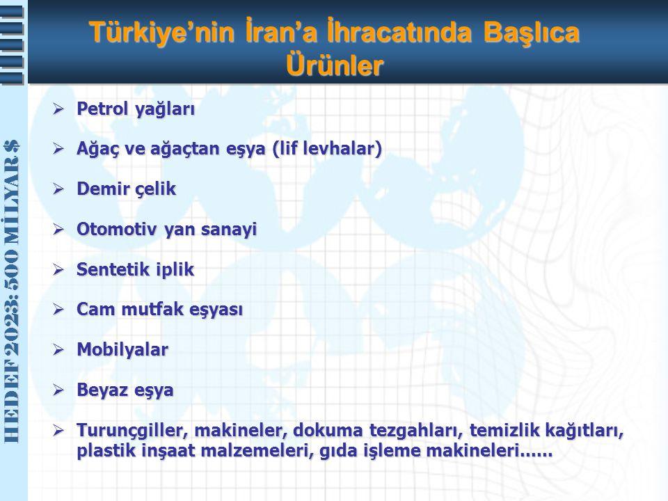 Türkiye'nin İran'a İhracatında Başlıca Ürünler