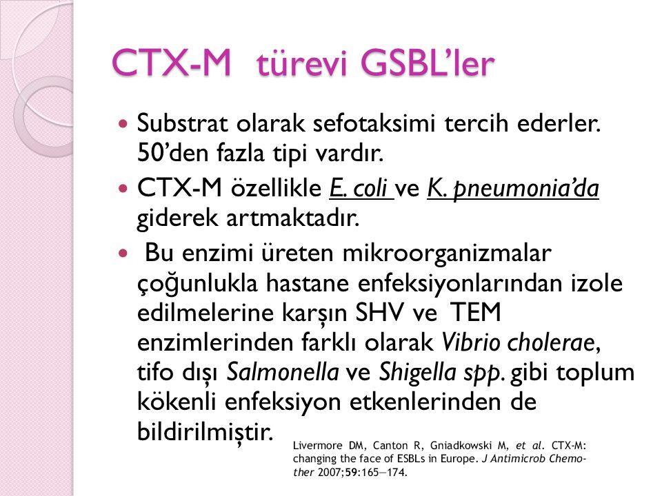CTX-M türevi GSBL'ler Substrat olarak sefotaksimi tercih ederler. 50'den fazla tipi vardır.