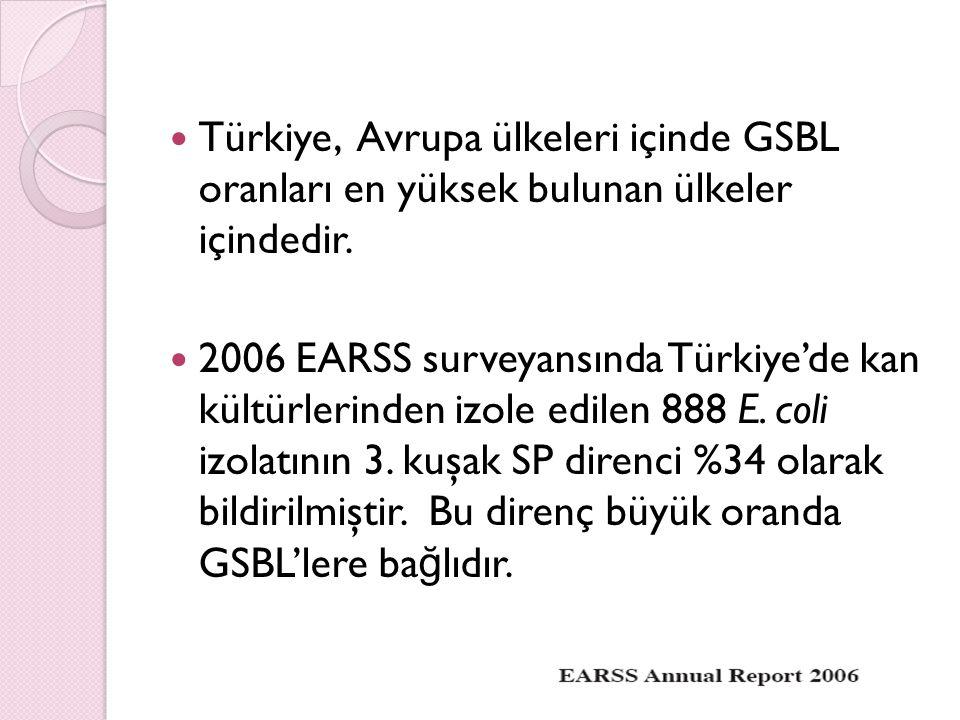 Türkiye, Avrupa ülkeleri içinde GSBL oranları en yüksek bulunan ülkeler içindedir.