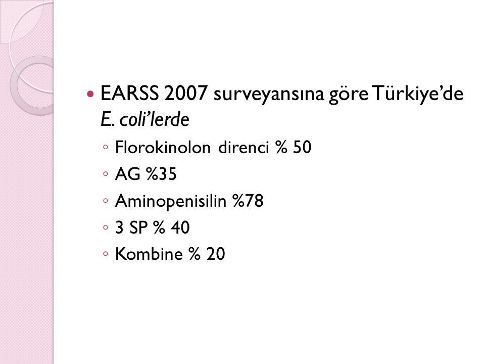 EARSS 2007 surveyansına göre Türkiye'de E. coli'lerde