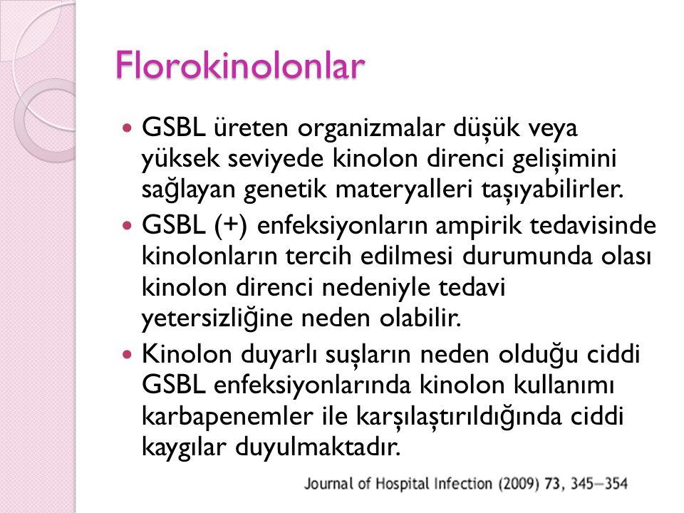 Florokinolonlar GSBL üreten organizmalar düşük veya yüksek seviyede kinolon direnci gelişimini sağlayan genetik materyalleri taşıyabilirler.