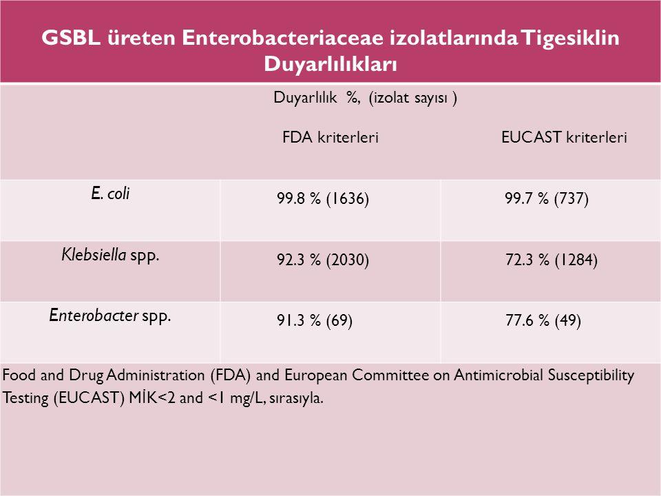 GSBL üreten Enterobacteriaceae izolatlarında Tigesiklin Duyarlılıkları
