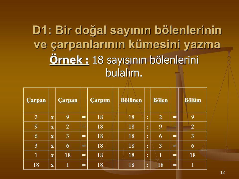D1: Bir doğal sayının bölenlerinin ve çarpanlarının kümesini yazma