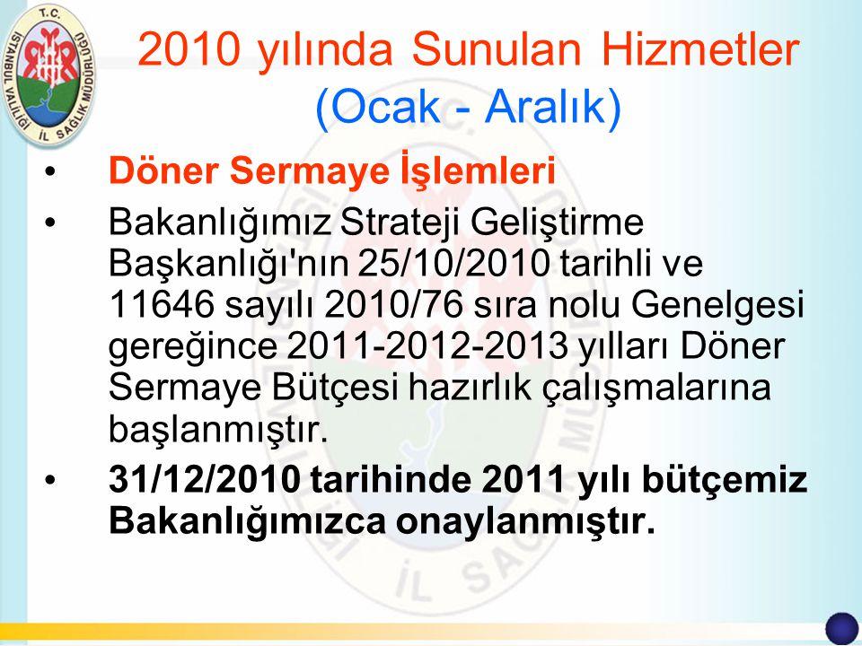 2010 yılında Sunulan Hizmetler (Ocak - Aralık)
