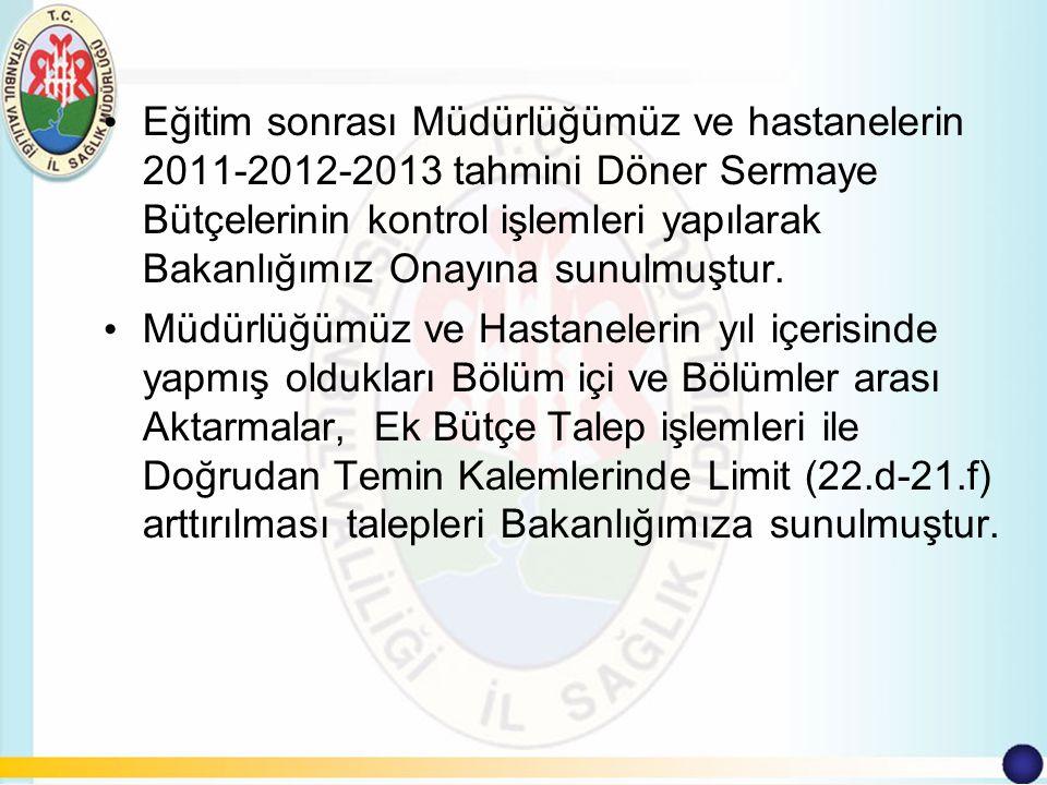Eğitim sonrası Müdürlüğümüz ve hastanelerin 2011-2012-2013 tahmini Döner Sermaye Bütçelerinin kontrol işlemleri yapılarak Bakanlığımız Onayına sunulmuştur.