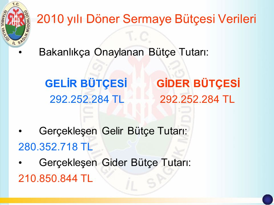 2010 yılı Döner Sermaye Bütçesi Verileri