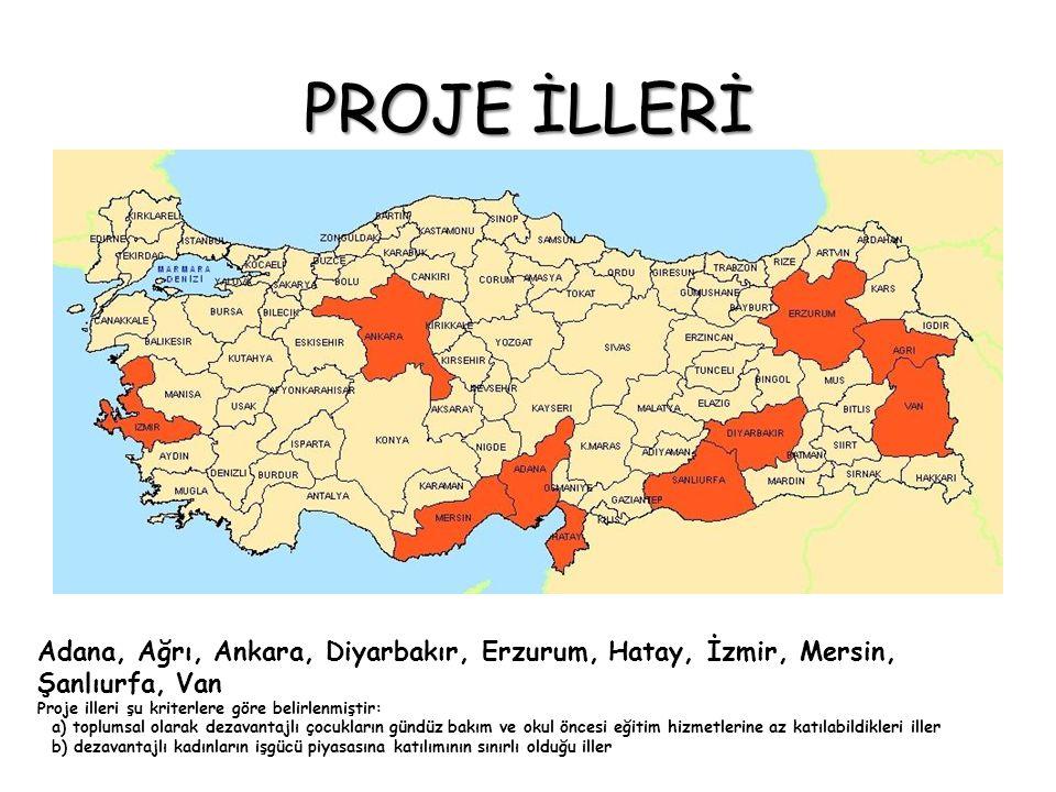 PROJE İLLERİ Adana, Ağrı, Ankara, Diyarbakır, Erzurum, Hatay, İzmir, Mersin, Şanlıurfa, Van. Proje illeri şu kriterlere göre belirlenmiştir: