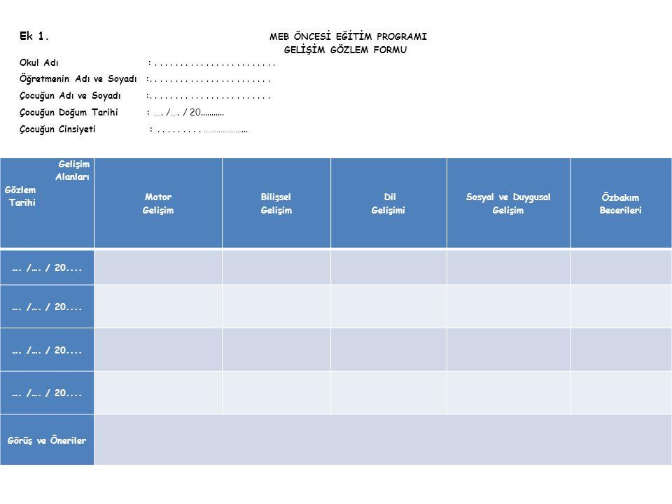 Ek 1. MEB ÖNCESİ EĞİTİM PROGRAMI