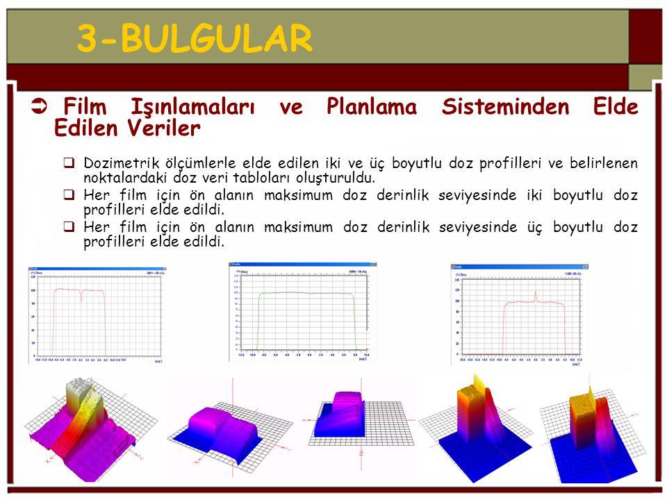 3-BULGULAR Film Işınlamaları ve Planlama Sisteminden Elde Edilen Veriler.