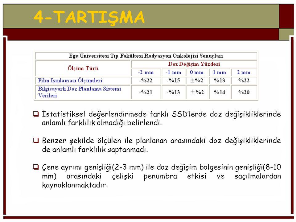 4-TARTIŞMA İstatistiksel değerlendirmede farklı SSD'lerde doz değişikliklerinde anlamlı farklılık olmadığı belirlendi.