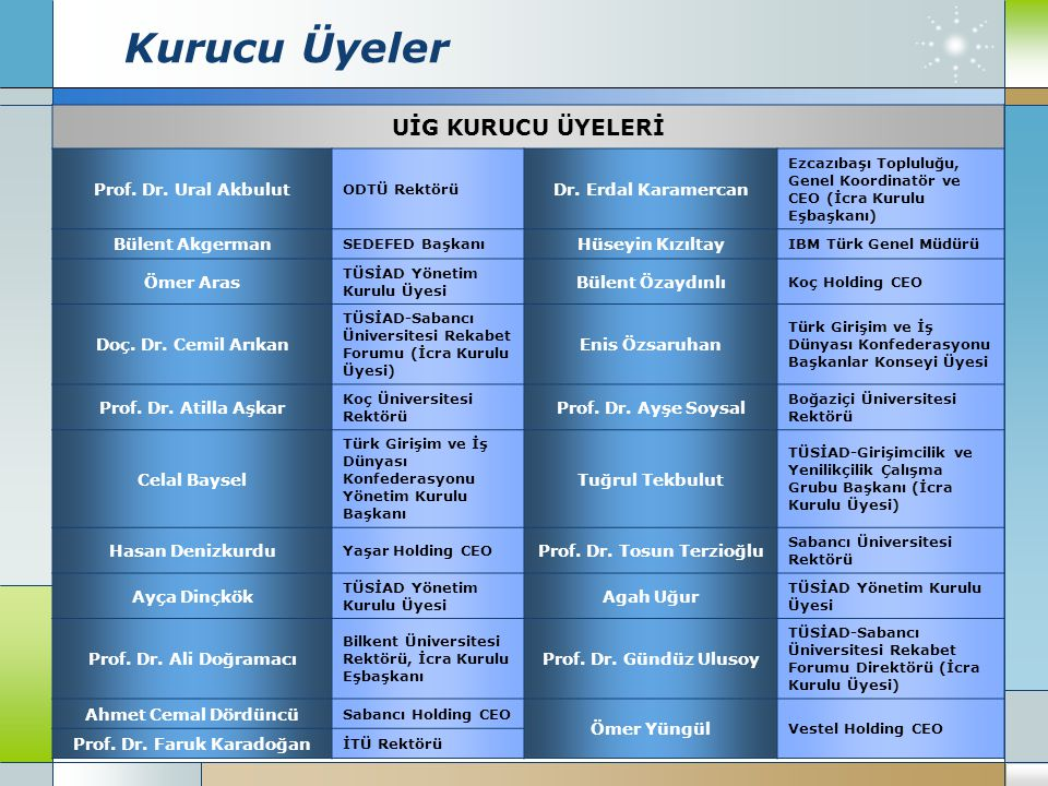 Prof. Dr. Tosun Terzioğlu Prof. Dr. Faruk Karadoğan