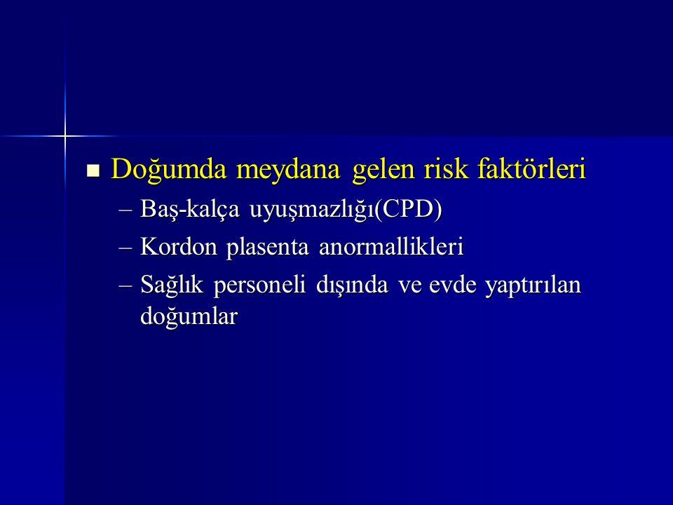 Doğumda meydana gelen risk faktörleri