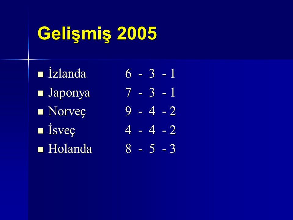 Gelişmiş 2005 İzlanda 6 - 3 - 1 Japonya 7 - 3 - 1 Norveç 9 - 4 - 2