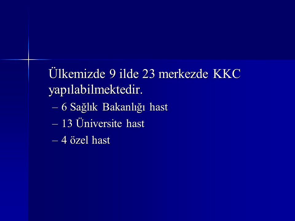 Ülkemizde 9 ilde 23 merkezde KKC yapılabilmektedir.