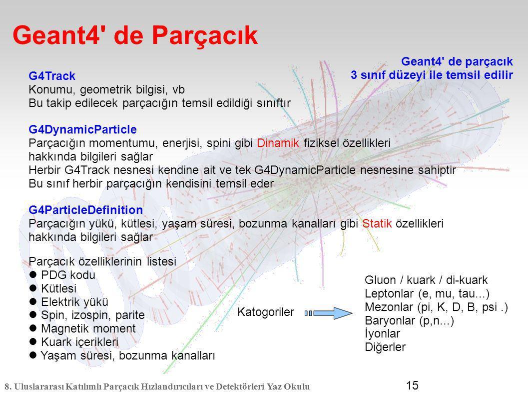 Geant4 de Parçacık Geant4 de parçacık