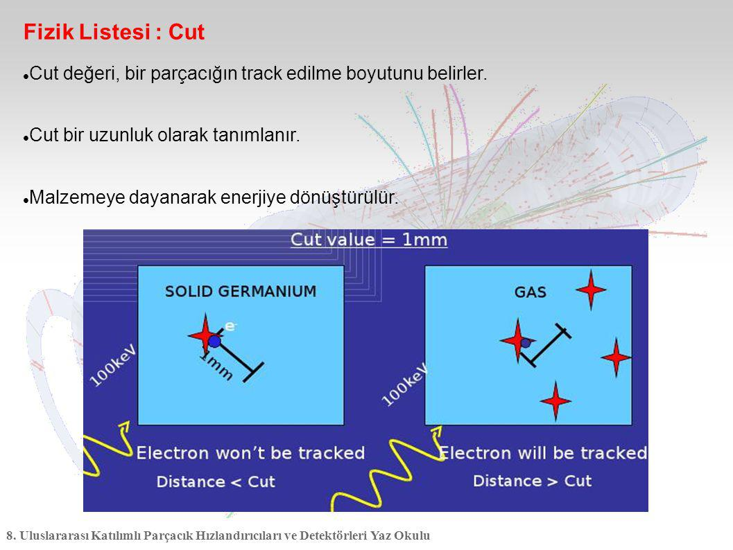 Fizik Listesi : Cut Cut değeri, bir parçacığın track edilme boyutunu belirler. Cut bir uzunluk olarak tanımlanır.
