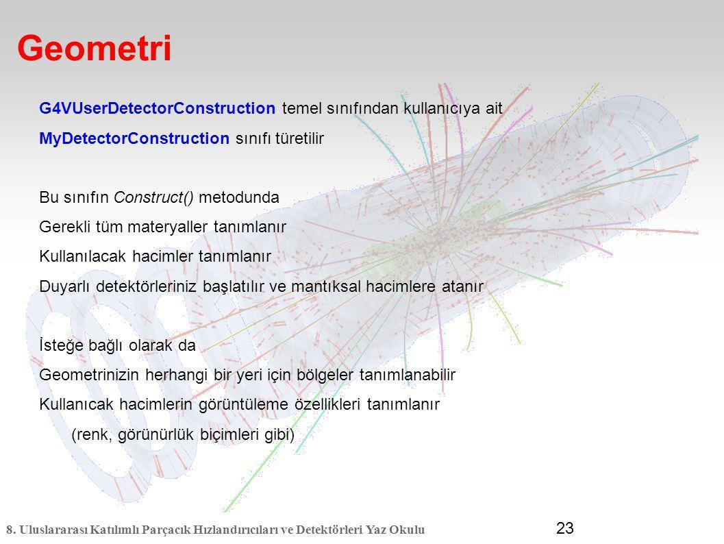 Geometri G4VUserDetectorConstruction temel sınıfından kullanıcıya ait