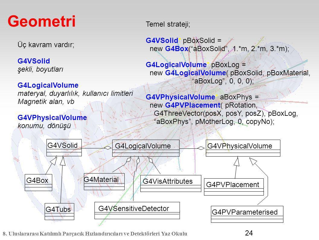 Geometri Temel strateji; G4VSolid* pBoxSolid =