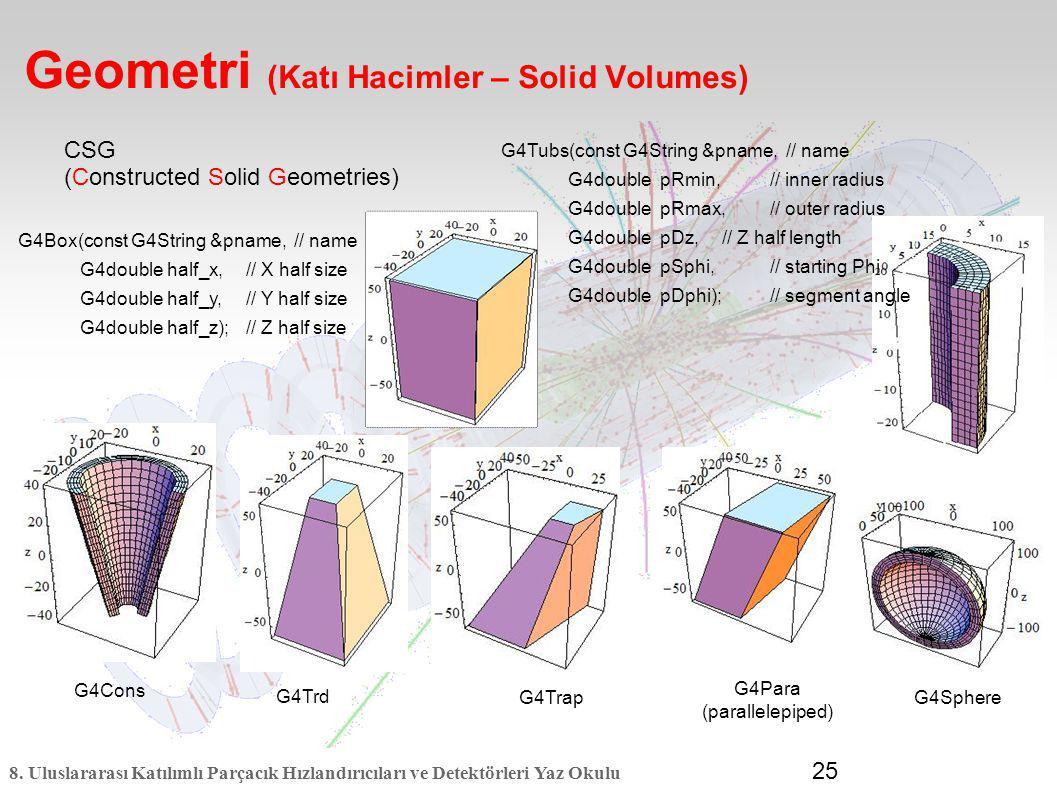 Geometri (Katı Hacimler – Solid Volumes)
