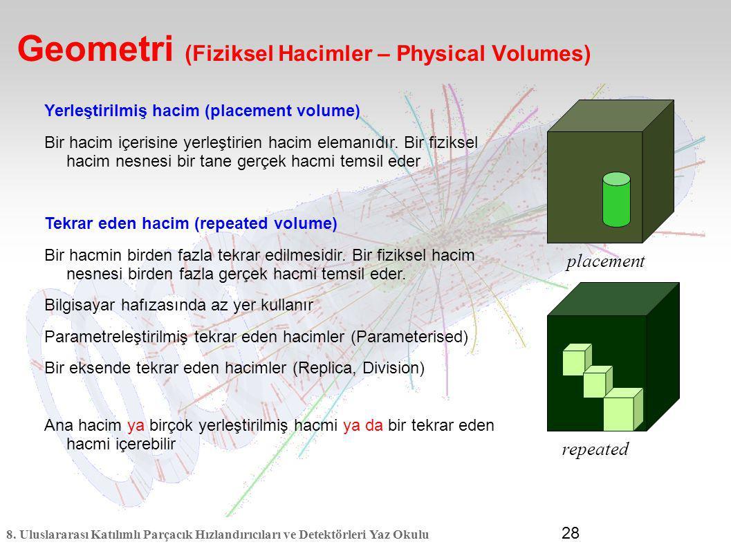 Geometri (Fiziksel Hacimler – Physical Volumes)