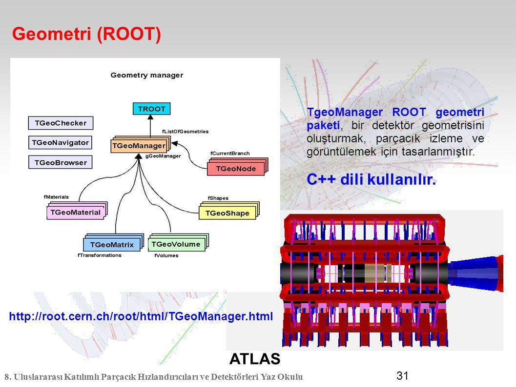 Geometri (ROOT) C++ dili kullanılır. ATLAS