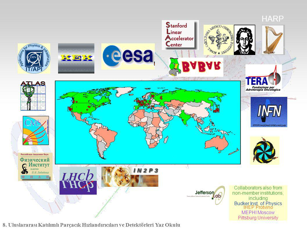 Collaborators also from non-member institutions, including