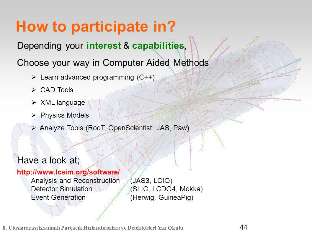 How to participate in Depending your interest & capabilities,