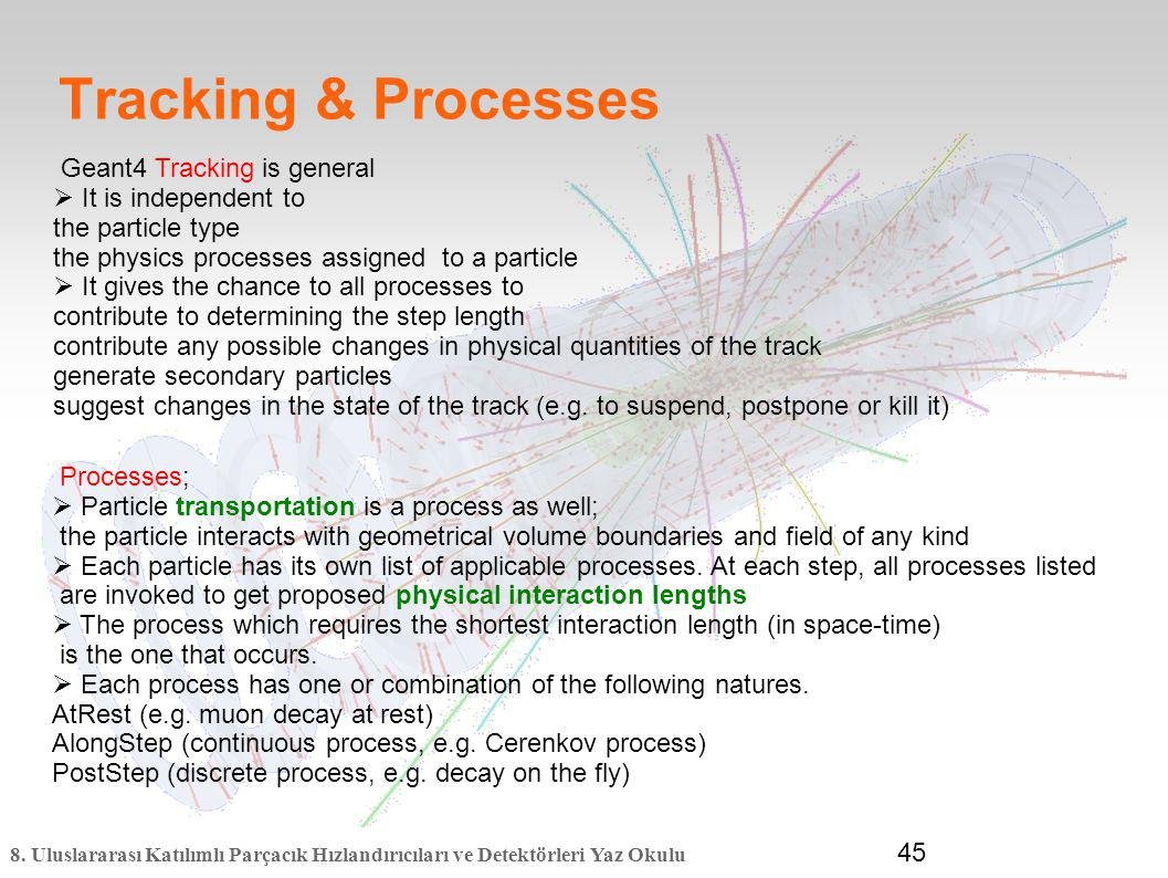Tracking & Processes Geant4 Tracking is general It is independent to