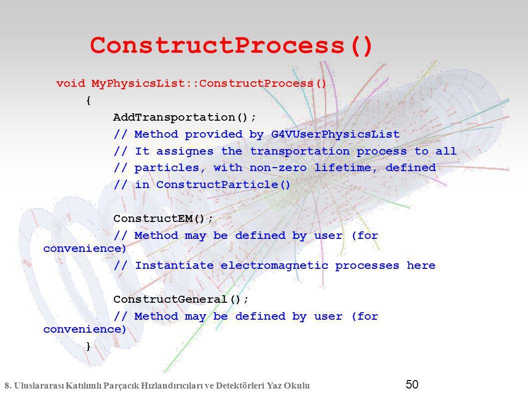 ConstructProcess() void MyPhysicsList::ConstructProcess() {