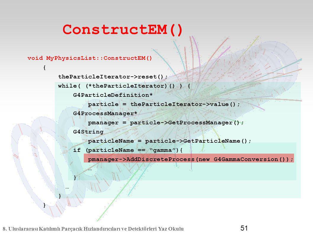 ConstructEM() void MyPhysicsList::ConstructEM() {