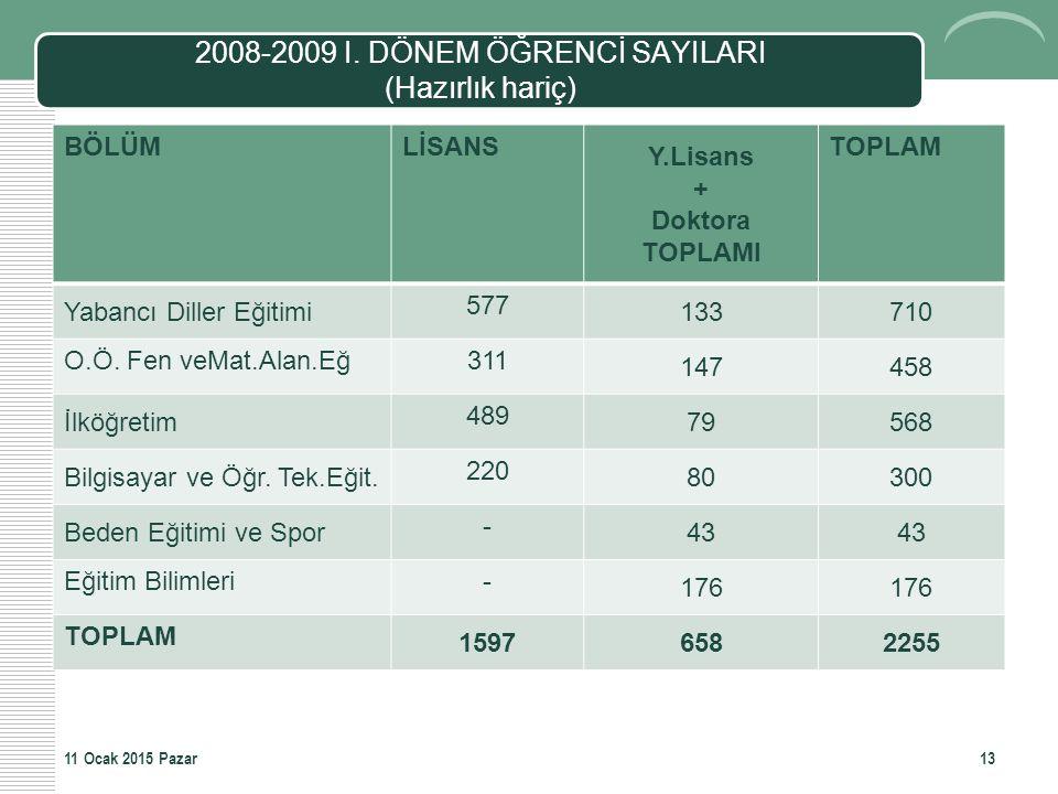 2008-2009 I. DÖNEM ÖĞRENCİ SAYILARI (Hazırlık hariç)