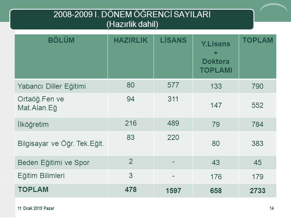 2008-2009 I. DÖNEM ÖĞRENCİ SAYILARI (Hazırlik dahil)