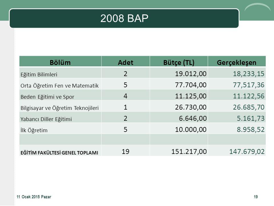 2008 BAP Bölüm Adet Bütçe (TL) Gerçekleşen 2 19.012,00 18,233,15 5