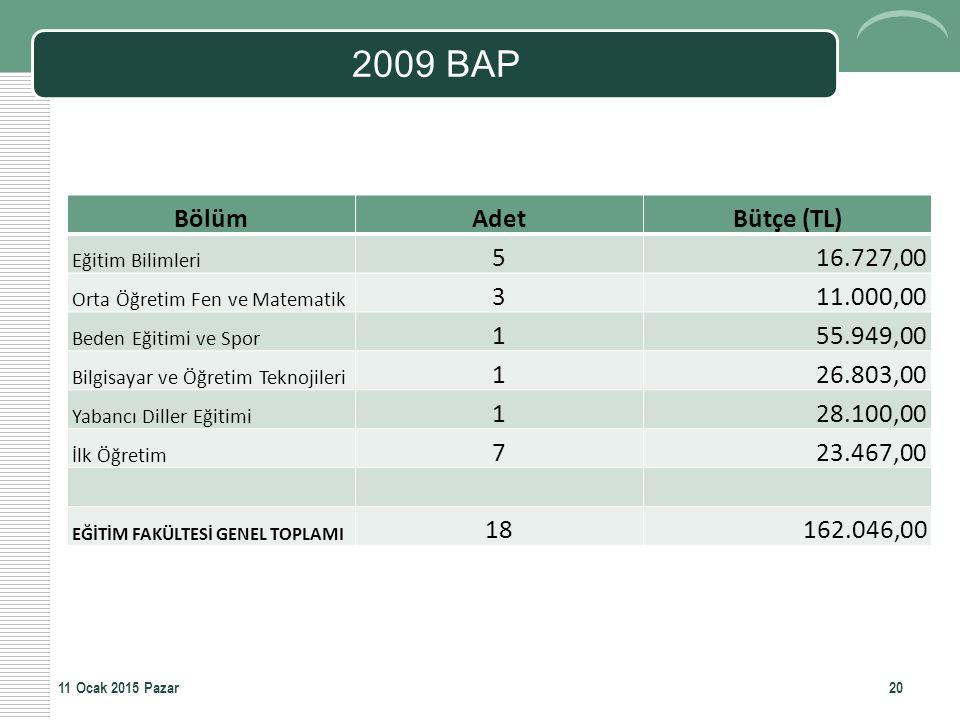 2009 BAP Bölüm Adet Bütçe (TL) 5 16.727,00 3 11.000,00 1 55.949,00