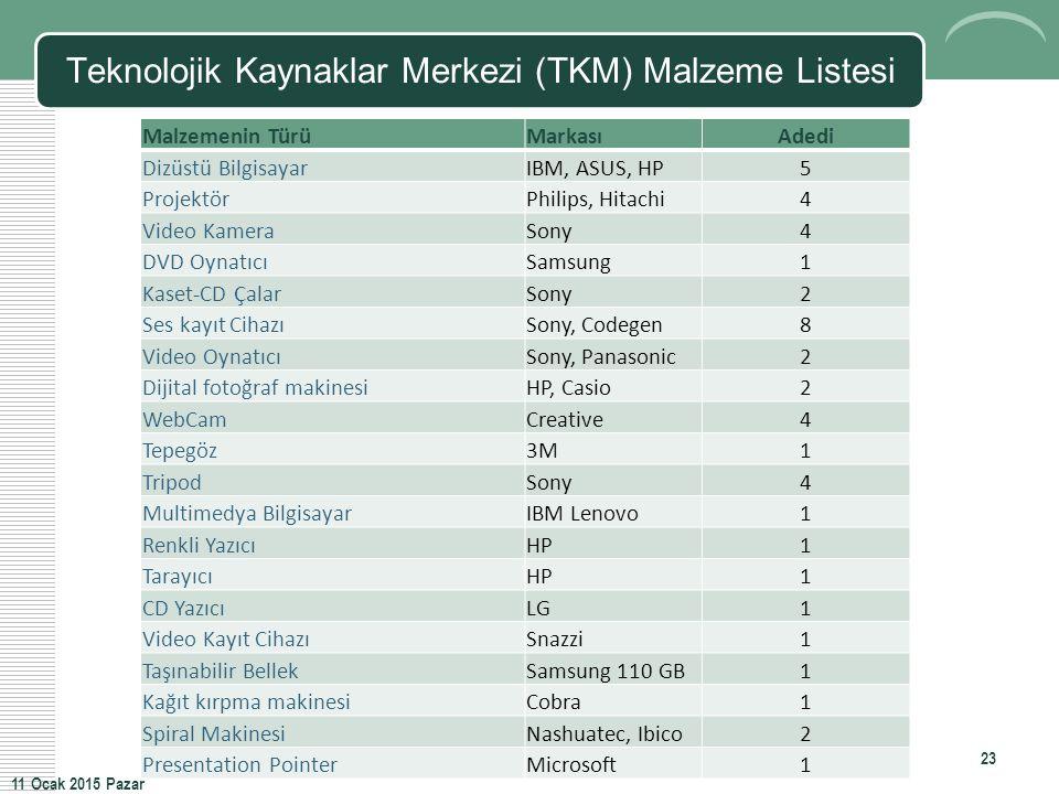 Teknolojik Kaynaklar Merkezi (TKM) Malzeme Listesi