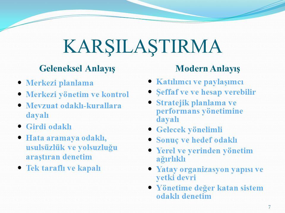 KARŞILAŞTIRMA Geleneksel Anlayış Modern Anlayış Merkezi planlama
