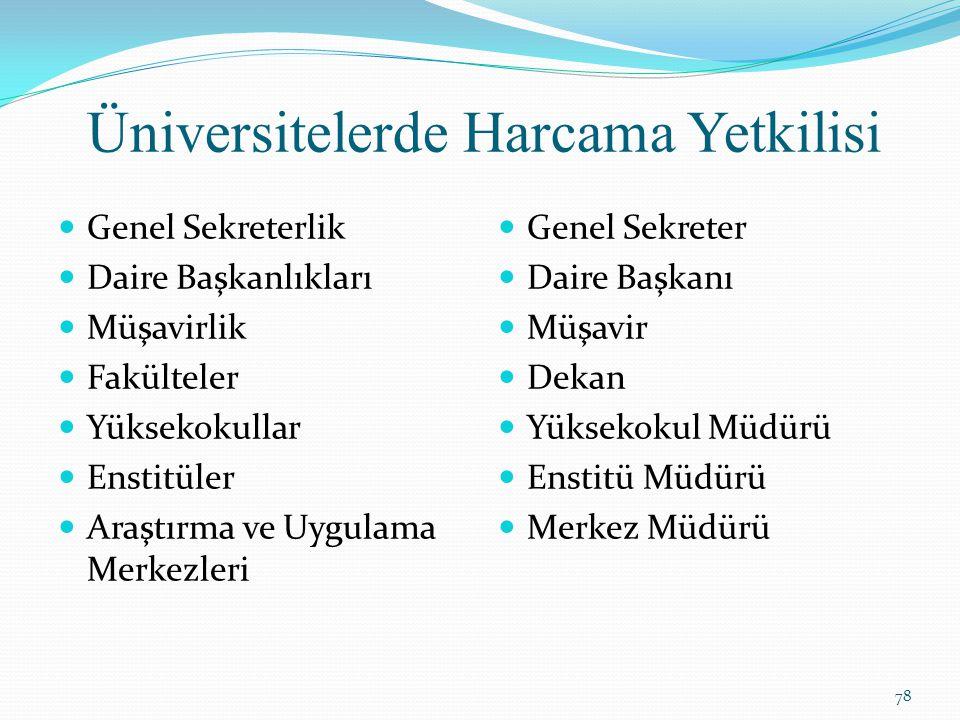 Üniversitelerde Harcama Yetkilisi