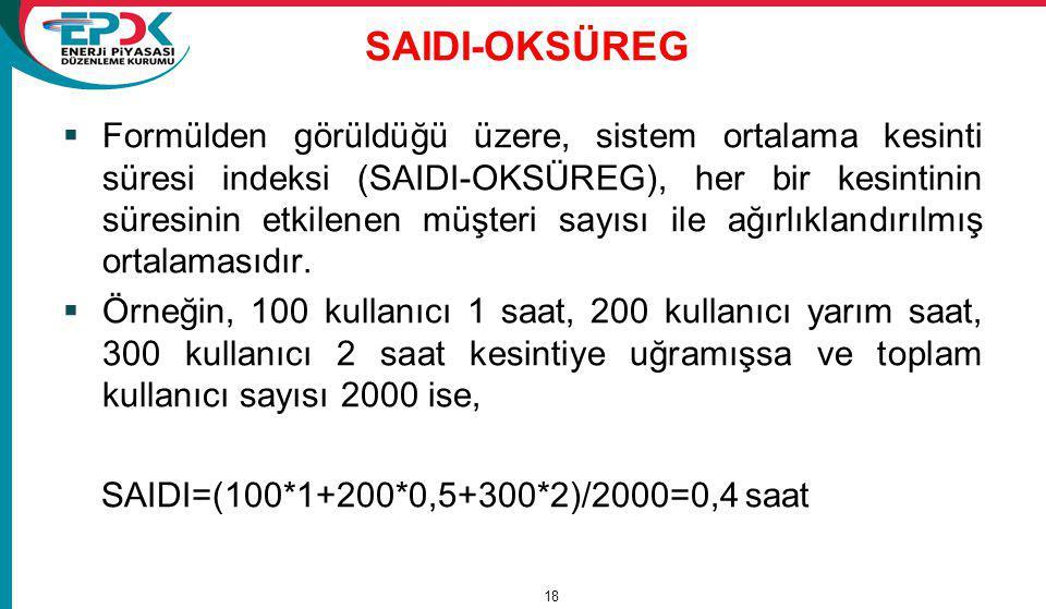 SAIDI-OKSÜREG