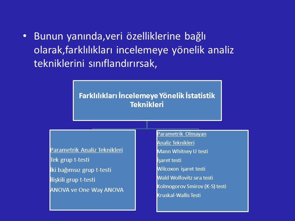 Farklılıkları İncelemeye Yönelik İstatistik Teknikleri