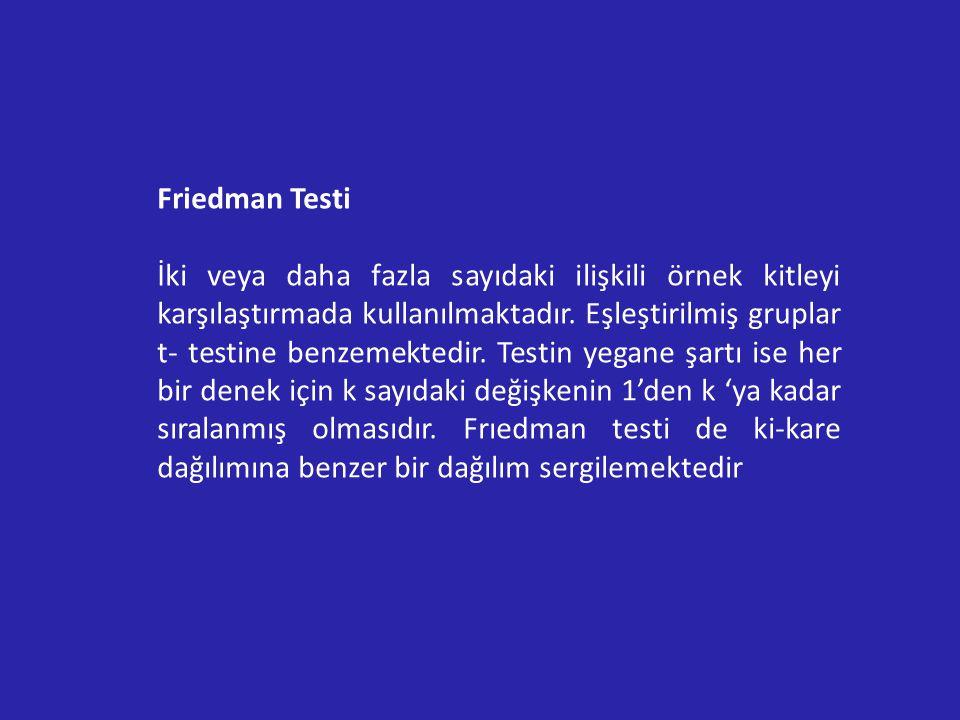 Friedman Testi