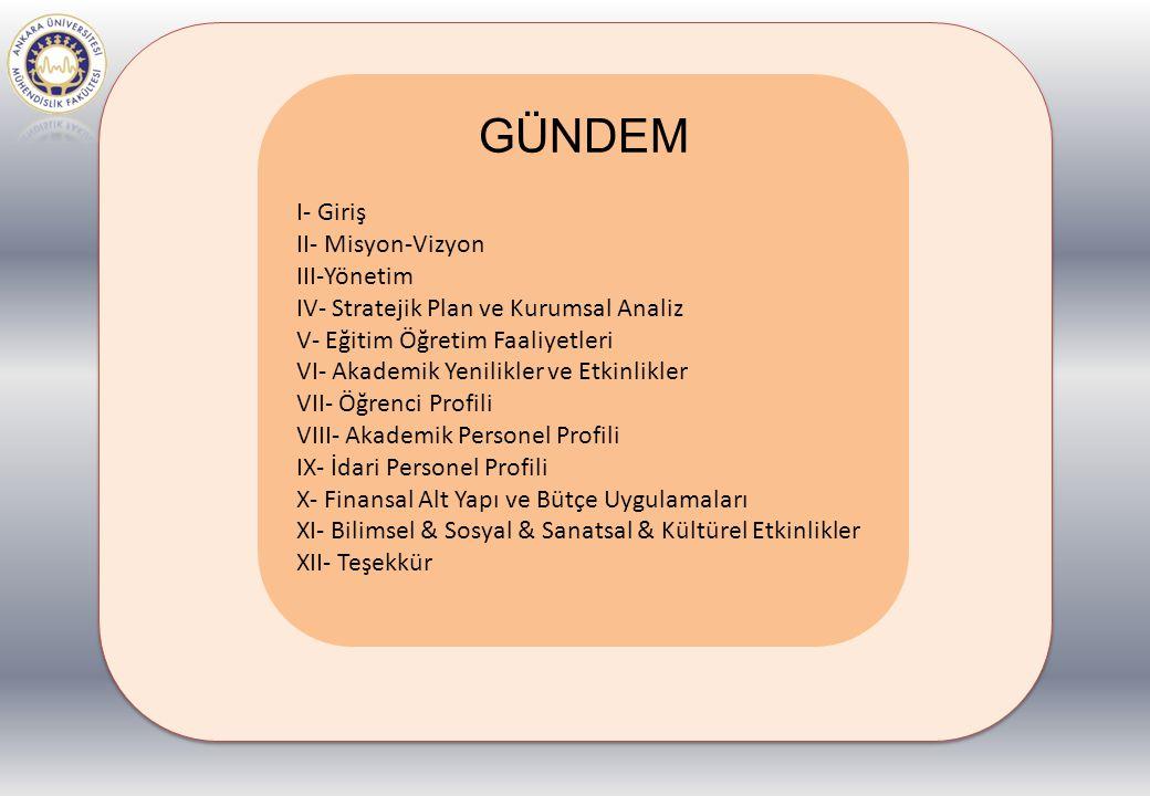GÜNDEM I- Giriş II- Misyon-Vizyon III-Yönetim