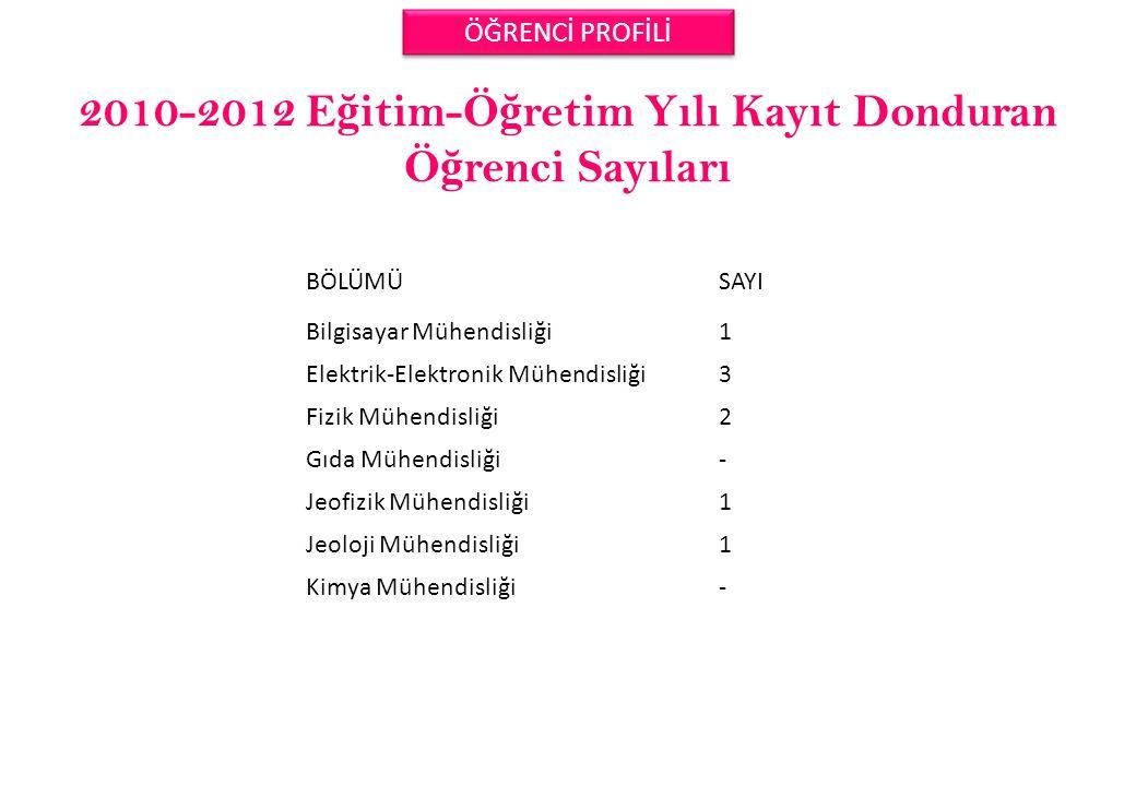 2010-2012 Eğitim-Öğretim Yılı Kayıt Donduran Öğrenci Sayıları