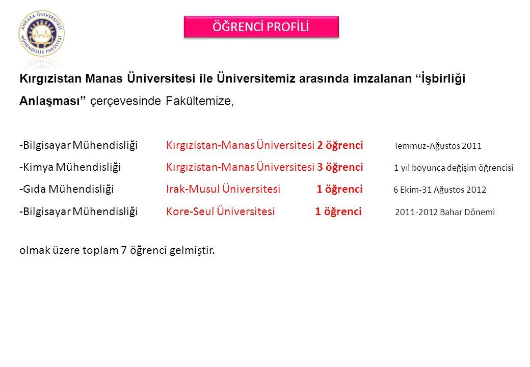 ÖĞRENCİ PROFİLİ Kırgızistan Manas Üniversitesi ile Üniversitemiz arasında imzalanan İşbirliği Anlaşması çerçevesinde Fakültemize,