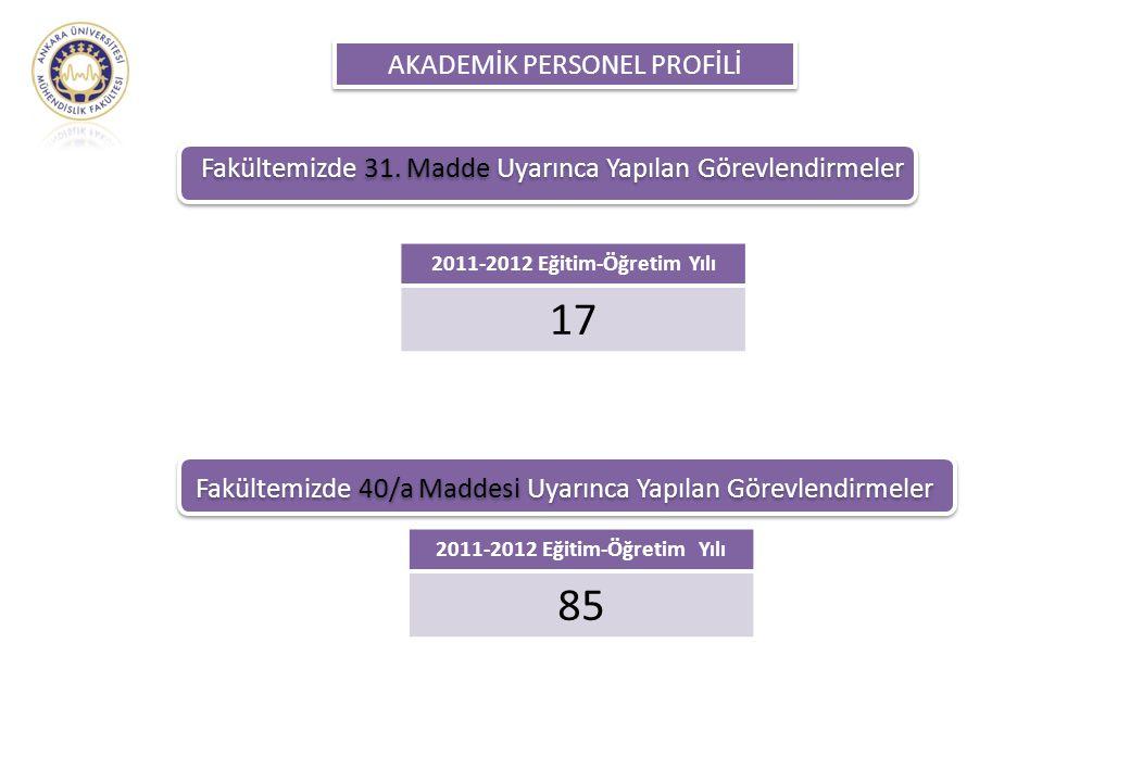 17 85 AKADEMİK PERSONEL PROFİLİ