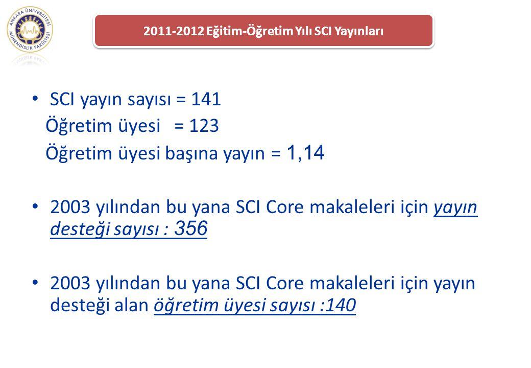 2011-2012 Eğitim-Öğretim Yılı SCI Yayınları