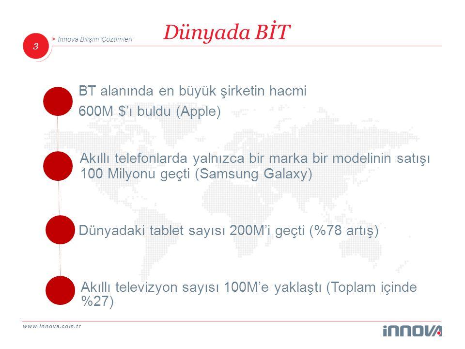 Dünyada BİT BT alanında en büyük şirketin hacmi 600M $'ı buldu (Apple)
