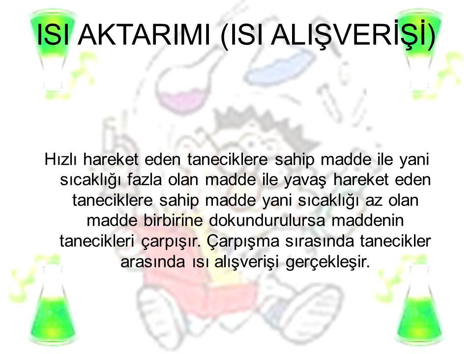 ISI AKTARIMI (ISI ALIŞVERİŞİ)