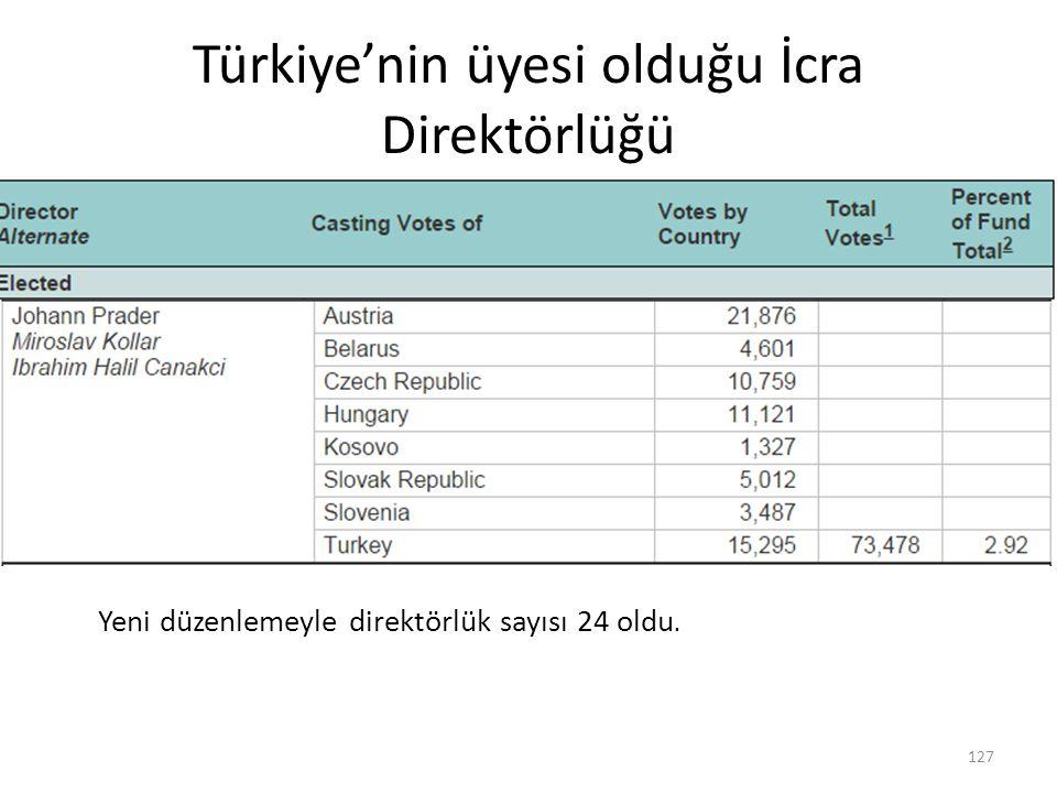 Türkiye'nin üyesi olduğu İcra Direktörlüğü