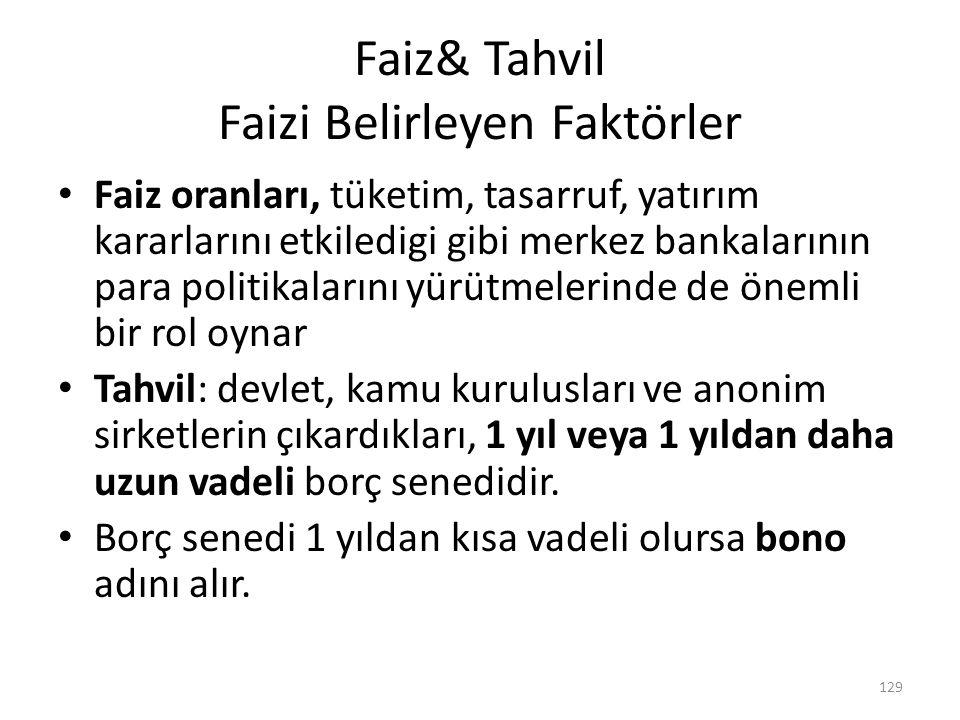 Faiz& Tahvil Faizi Belirleyen Faktörler
