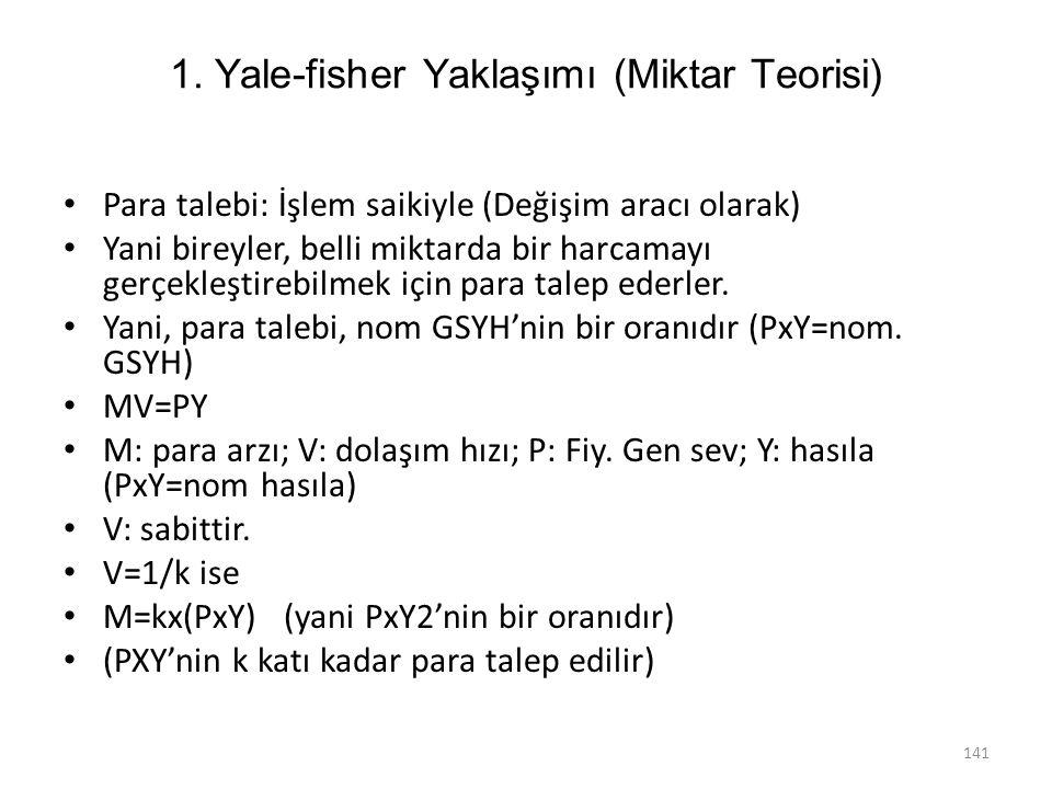 1. Yale-fisher Yaklaşımı (Miktar Teorisi)